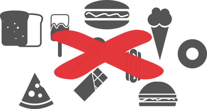 Imagini pentru mancare interzisa